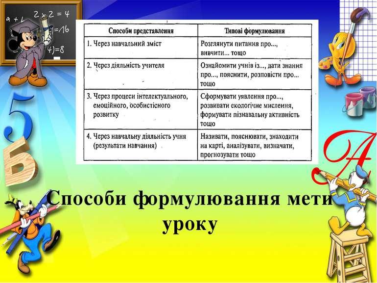Способи формулювання мети уроку