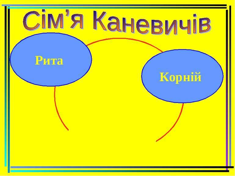 Рита Корній Лесик