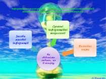 Інформаційно-психологічна безпека - стан захищеності людей від негативних інф...