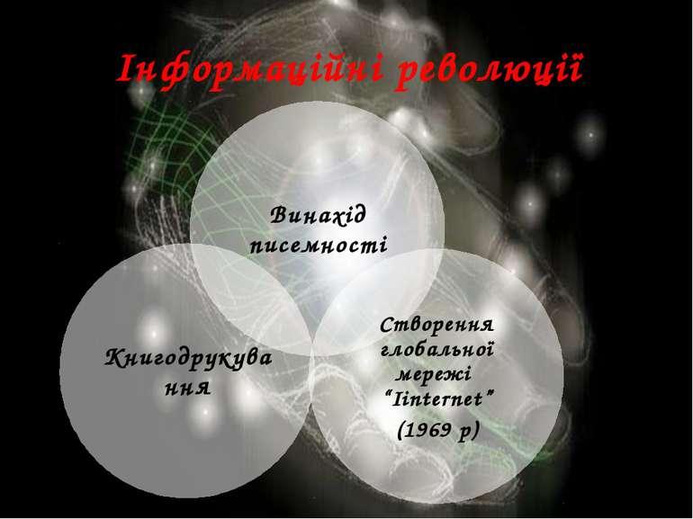 Інформаційні революції