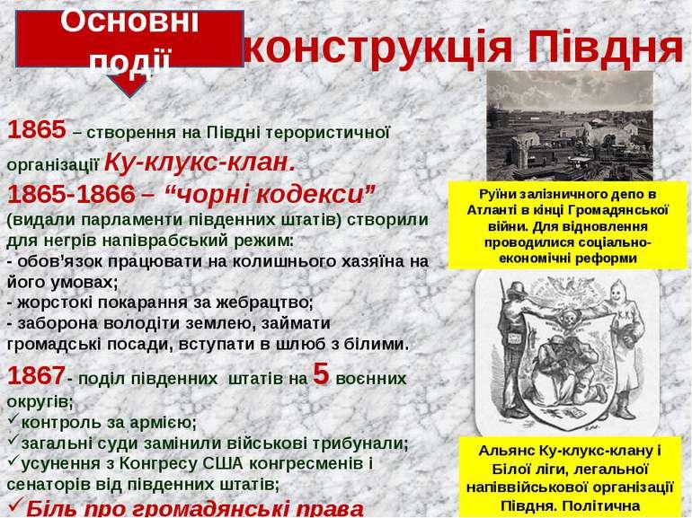 1865 – створення на Півдні терористичної організації Ку-клукс-клан. 1865-1866...