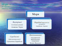 Море – це частина океану, відокремлена від нього ділянками суші, архіпелагами...