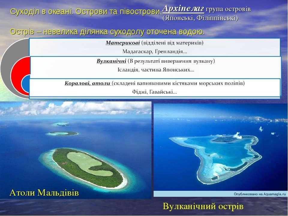 Суходіл в океані. Острови та півострови. Острів – невелика ділянка суходолу о...