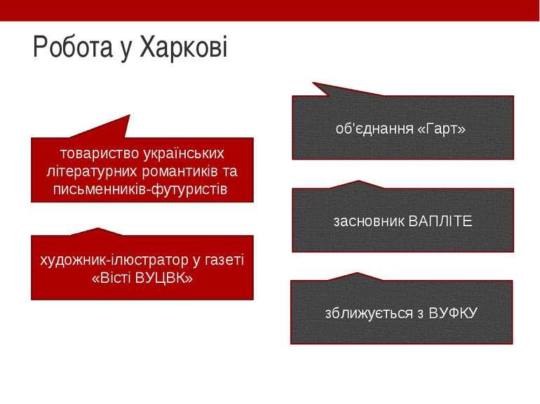Робота у Харкові товариство українських літературних романтиків та письменник...