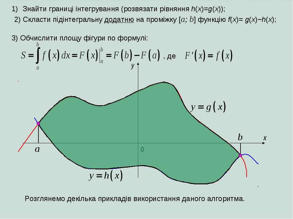 Знайти границі інтегрування (розвязати рівняння h(x)=g(x)); x 0 a b y 2) Скла...