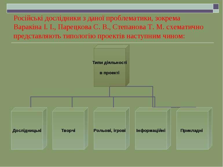 Російські дослідники з даної проблематики, зокрема Варакіна І. І., Парецкова ...