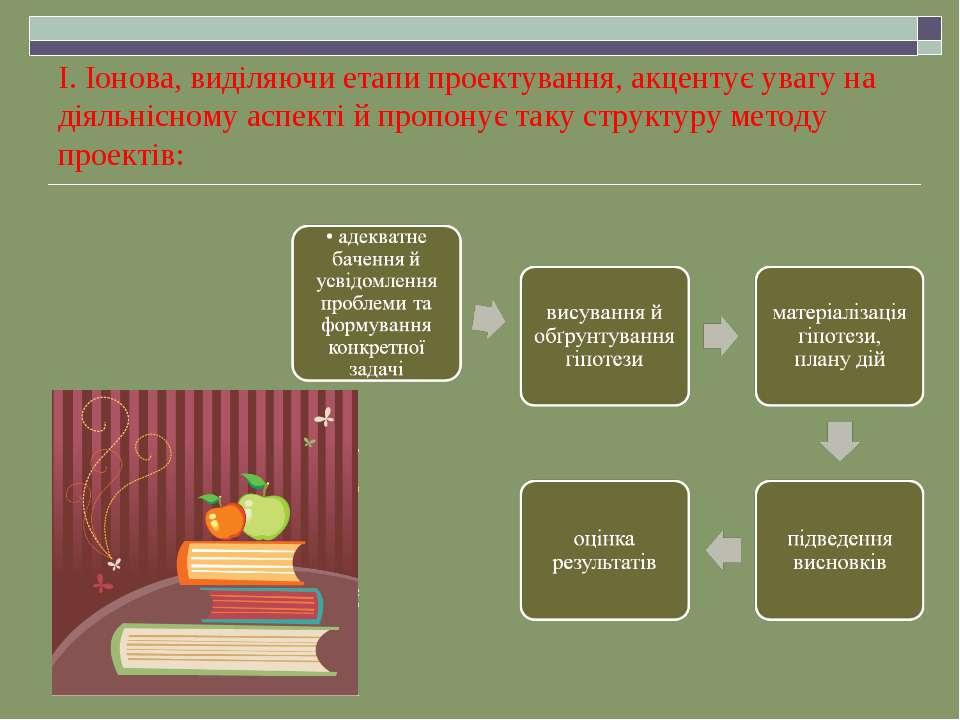 І. Іонова, виділяючи етапи проектування, акцентує увагу на діяльнісному аспек...