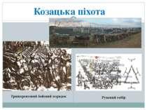 Тришеренговий бойовий порядок Рухомий табір Козацька піхота
