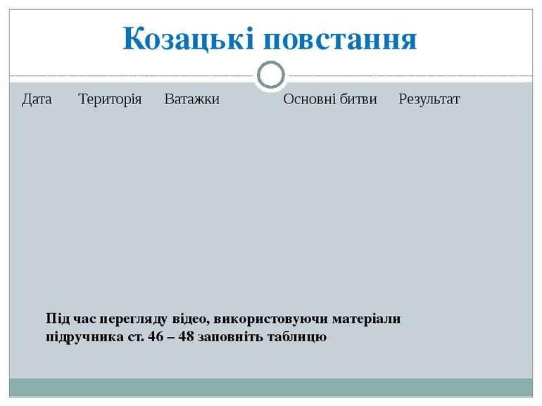 Козацькі повстання Під час перегляду відео, використовуючи матеріали підручни...