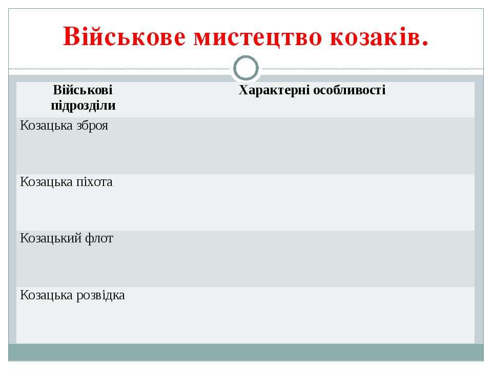 Військове мистецтво козаків. Військові підрозділи Характерні особливості Коза...