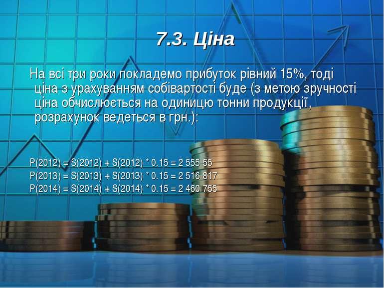 7.3. Ціна На всі три роки покладемо прибуток рівний 15%, тоді ціна з урахуван...