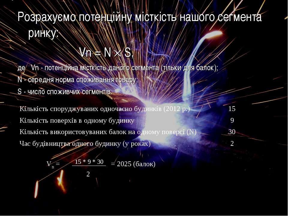 Розрахуємо потенційну місткість нашого сегмента ринку: Vn = N S, де Vn - поте...