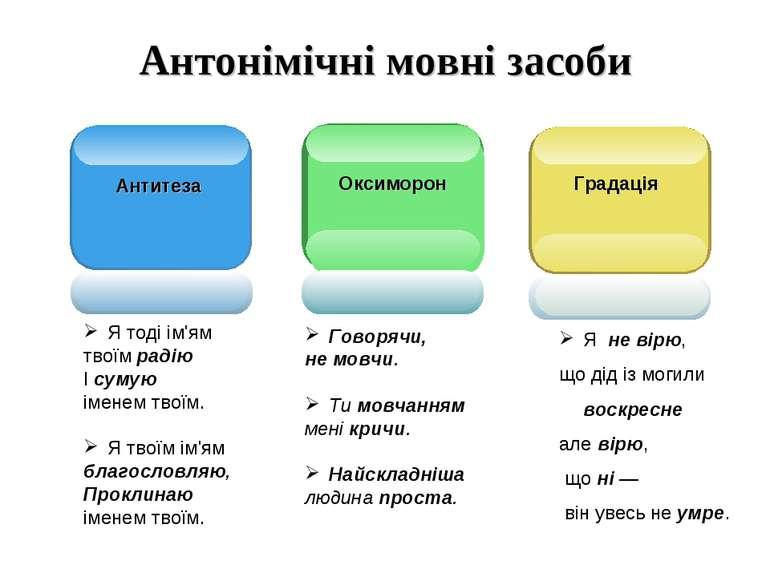 Антонімічні мовні засоби Антитеза Я тоді ім'ям твоїм радію І сумую іменем тво...