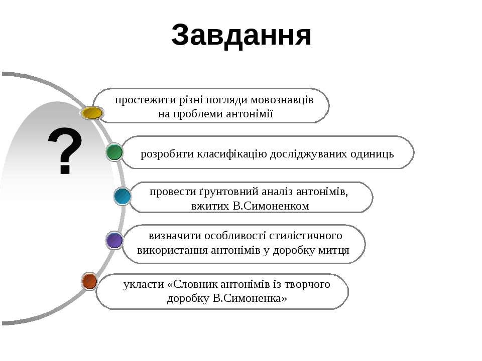Завдання провести ґрунтовний аналіз антонімів, вжитих В.Симоненком розробити ...