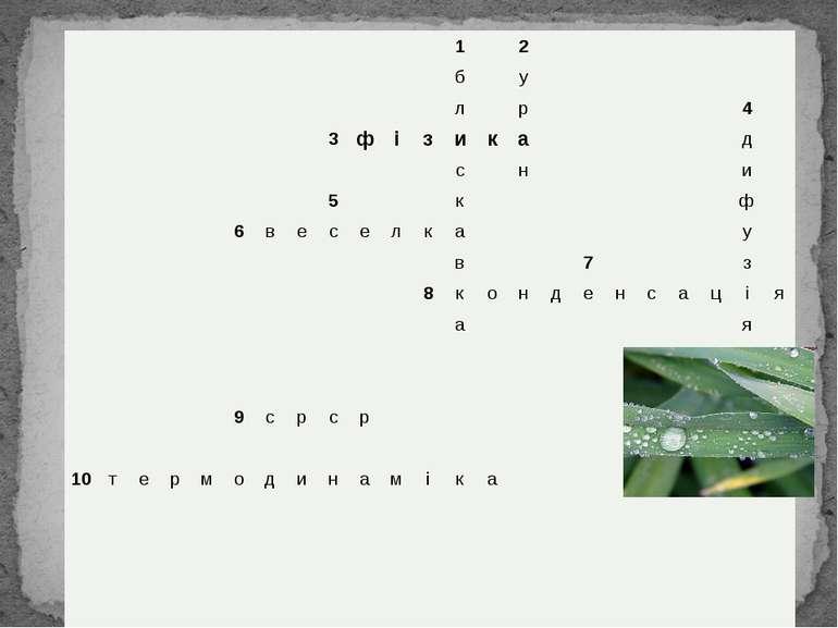1 2 б у л р 4 3 ф і з и к а д с н и 5 к ф 6 в е с е л к а у в 7 з 8 к о н д е...