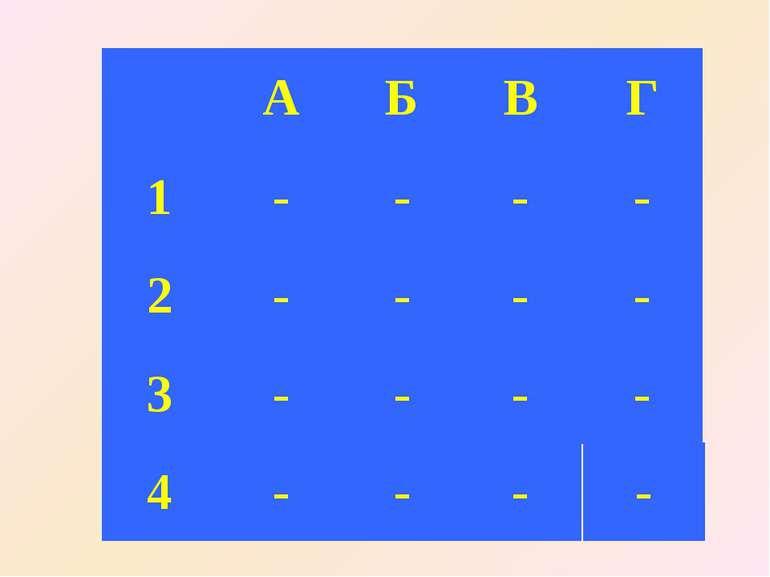 4 - - - - А Б В Г 1 - - - - 2 - - - - 3 - - - -