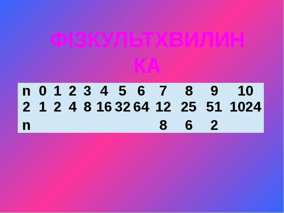 ФІЗКУЛЬТХВИЛИНКА n 0 1 2 3 4 5 6 7 8 9 10 2n 1 2 4 8 16 32 64 128 256 512 1024