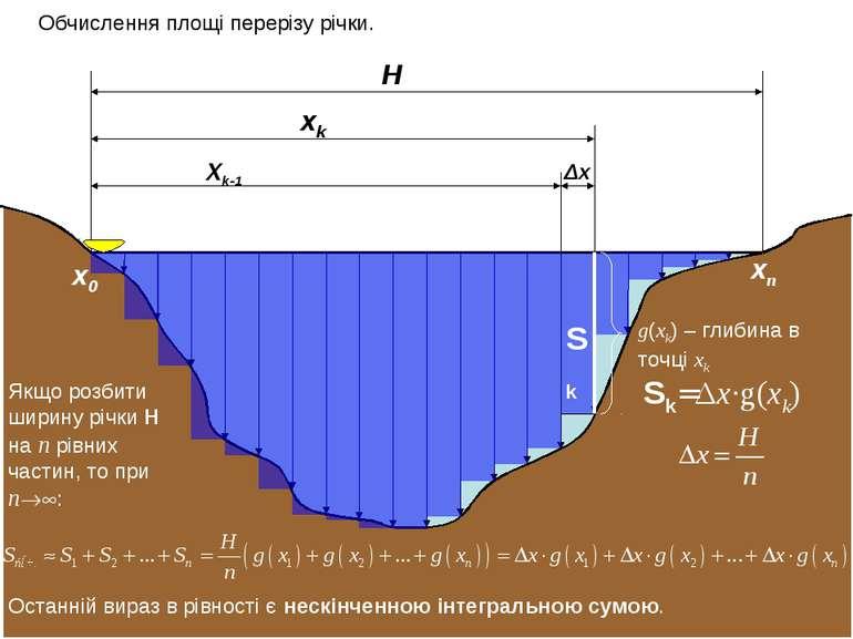 H xk Xk-1 Обчислення площі перерізу річки. Δх Sk g(xk) – глибина в точці xk Я...