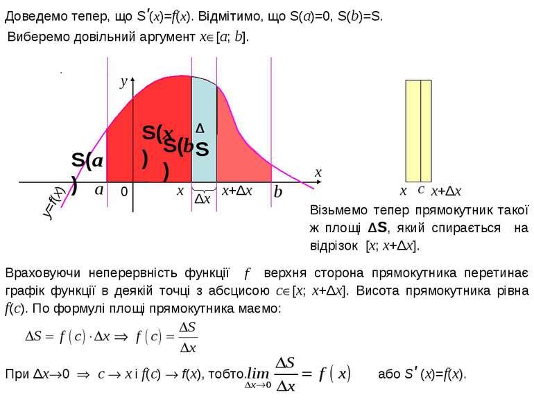 x+Δx x y 0 x y=f(x) Доведемо тепер, що S'(x)=f(x). Відмітимо, що S(a)=0, S(b)...
