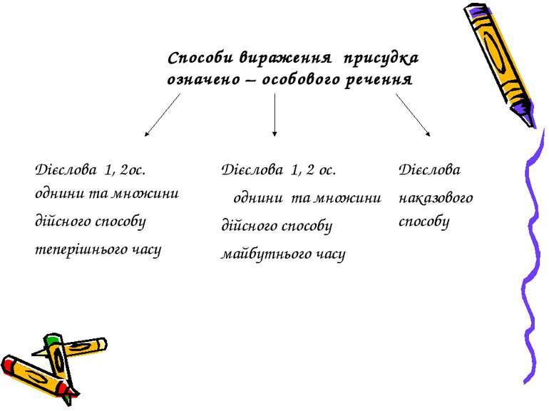 Способи вираження присудка означено – особового речення