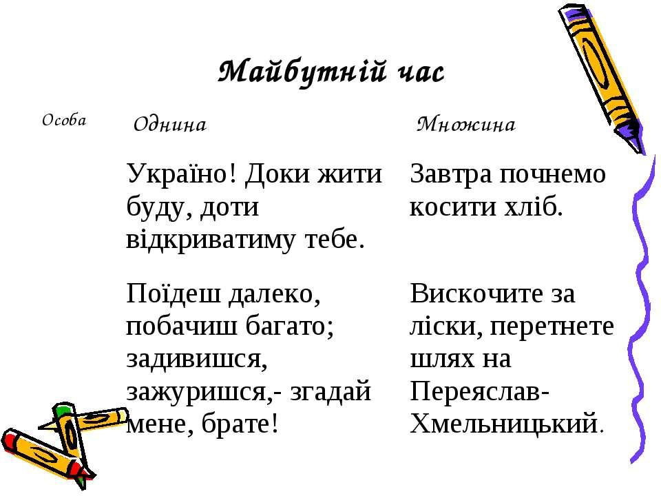 Майбутній час Особа Однина Множина Україно! Доки жити буду, доти відкриватиму...