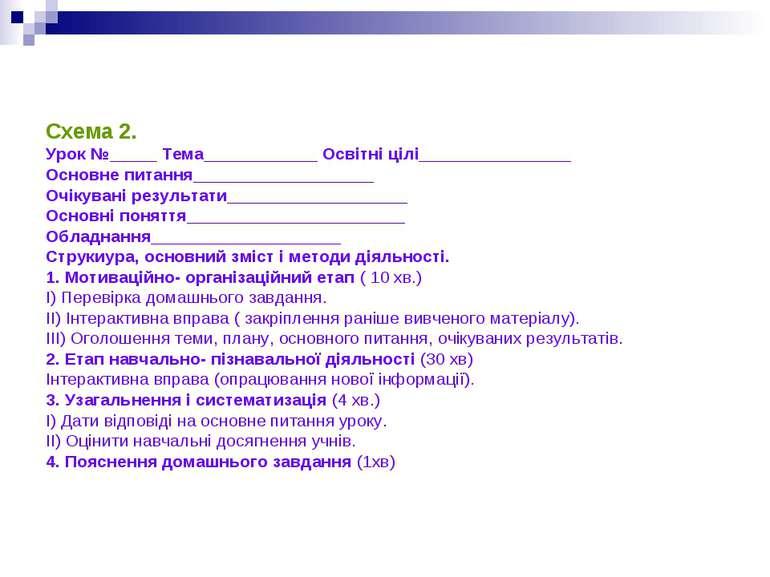Схема 2. Урок №_____ Тема____________ Освітні цілі________________ Основне пи...