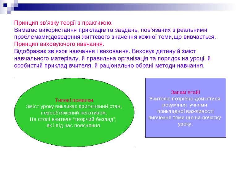 Принцип зв'язку теорії з практикою. Вимагає використання прикладів та завдань...