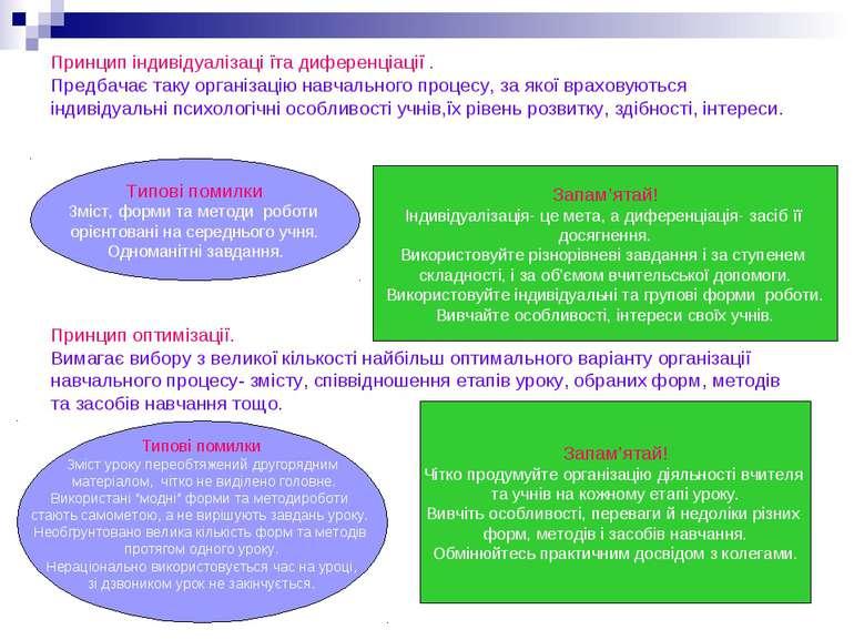 Принцип індивідуалізаці їта диференціації . Предбачає таку організацію навчал...