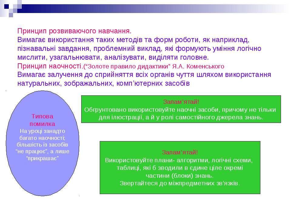 Принцип розвиваючого навчання. Вимагає використання таких методів та форм роб...