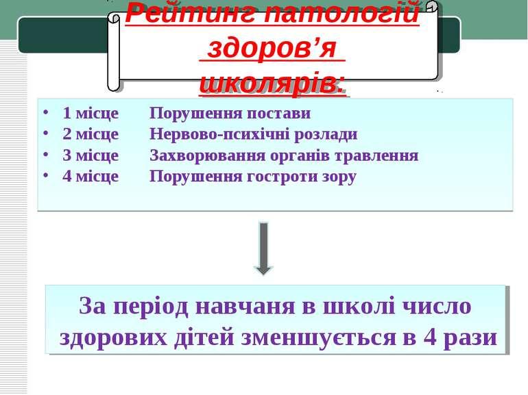 Рейтинг патологій здоров'я школярів: 1 місце Порушення постави 2 місце Нервов...