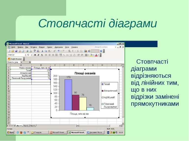 Стовпчасті діаграми Стовпчасті діаграми відрізняються від лінійних тим, що в ...