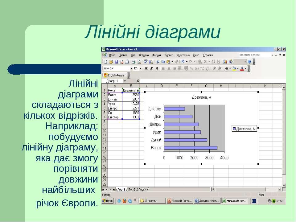 Лінійні діаграми Лінійні діаграми складаються з кількох відрізків. Наприклад:...