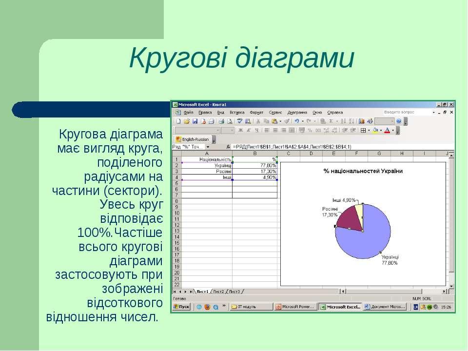 Кругові діаграми Кругова діаграма має вигляд круга, поділеного радіусами на ч...