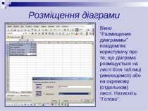 """Розміщення діаграми Вікно """"Размещения диаграммы"""" повідомляє користувачу про т..."""