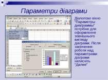 """Параметри діаграми Діалогове вікно """"Параметры диаграммы"""" потрібне для оформле..."""