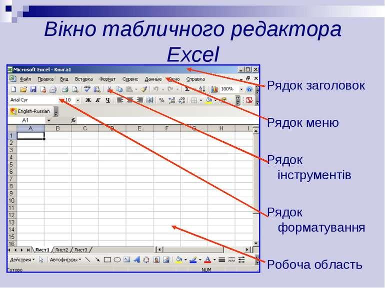 Вікно табличного редактора Excel Рядок заголовок Рядок меню Рядок інструменті...