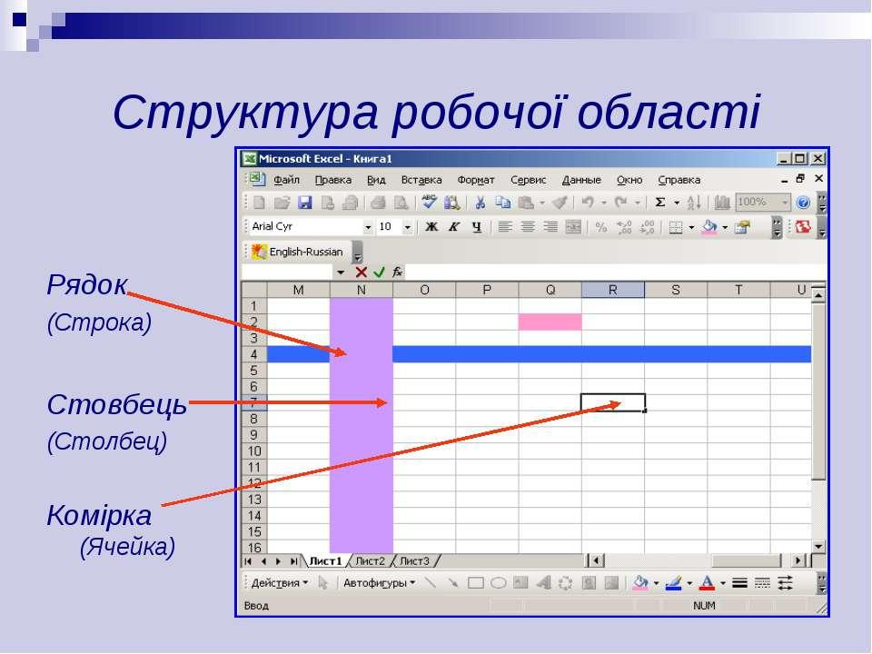 Структура робочої області Рядок (Строка) Стовбець (Столбец) Комірка (Ячейка)