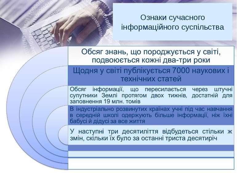Ознаки сучасного інформаційного суспільства
