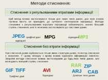 Методи стиснення: Стиснення з регульованими втратами інформації Стиснення без...