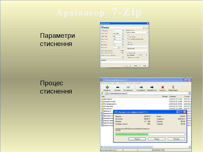 Архіватор 7-Zip Параметри стиснення Процес стиснення