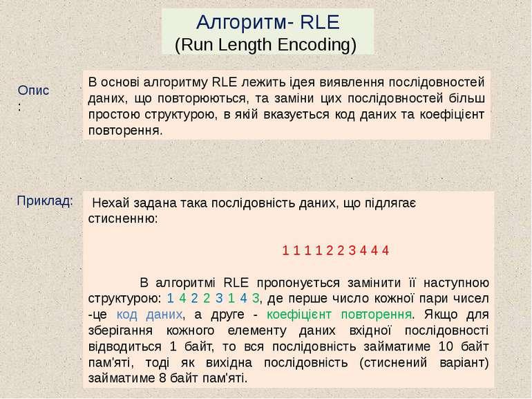Приклад: Алгоритм- RLE (Run Length Encoding) Опис: В основі алгоритму RLE леж...