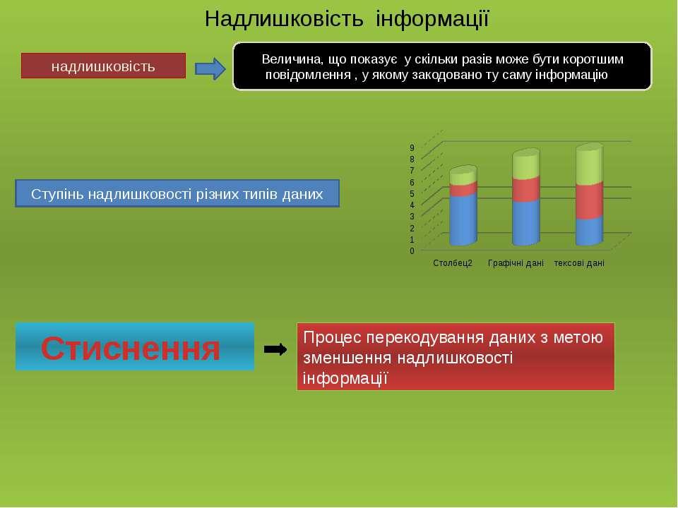 Надлишковість інформації надлишковість Величина, що показує у скільки разів м...