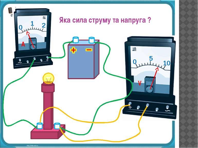 Яка сила струму та напруга ? 0 5 10 V 0 1 2 A