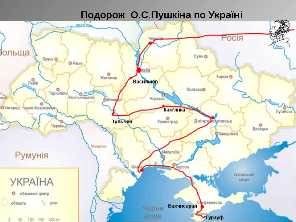 Подорож О.С.Пушкіна по Україні