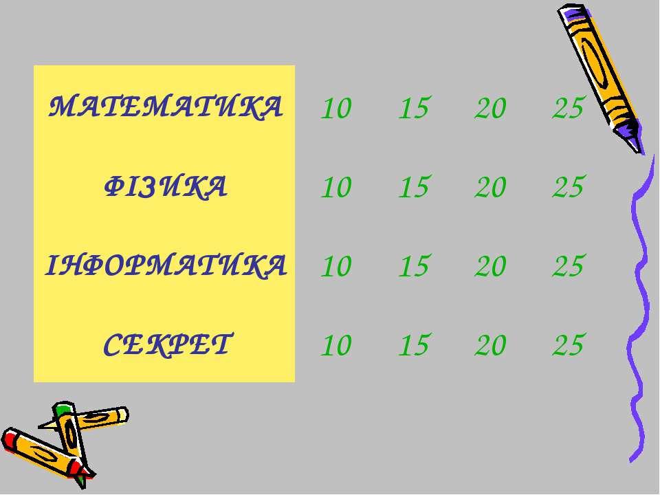 МАТЕМАТИКА 10 15 20 25 ФІЗИКА 10 15 20 25 ІНФОРМАТИКА 10 15 20 25 СЕКРЕТ 10 1...