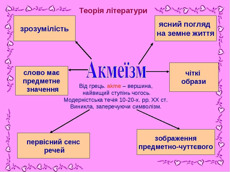 Від грець. akme – вершина, найвищий ступінь чогось. Модерністська течія 10-20...