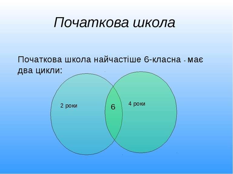 Початкова школа Початкова школа найчастіше 6-класна - має два цикли: 2 роки 4...