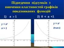 Підведення підсумків з вивчення властивостей графіків показникових функцій 1)...