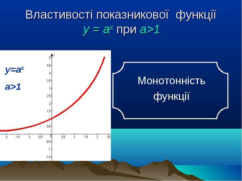Властивості показникової функції у = аx при а>1 Монотонність функції