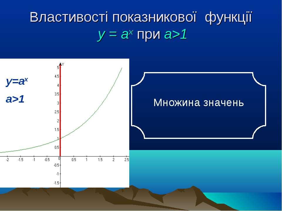 Властивості показникової функції у = аx при а>1 Множина значень